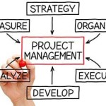What I Learned about Project Management and Branding